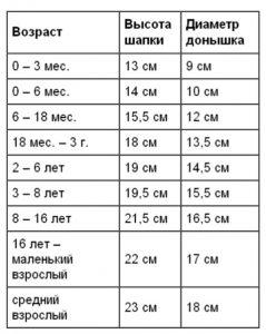 Letnyaya-shapochka-dlya-devochki2