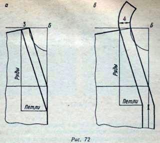 Оформление вырезов горловины