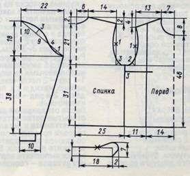 Вязание крючком блузки