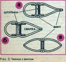 Инструменты для работы с фриволите
