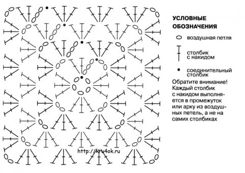 схема бабушкиного квадрата
