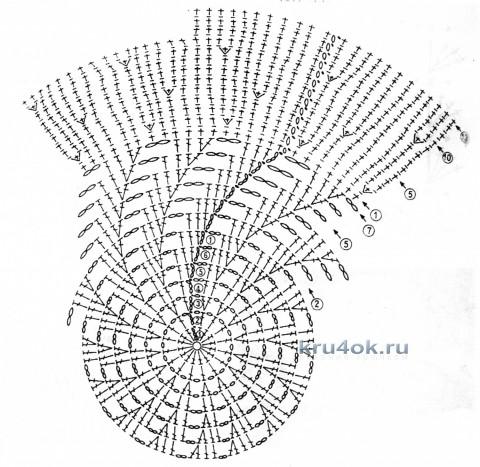 Сарафан и шапочка для девочки. Работа Яны Петровой вязание и схемы вязания