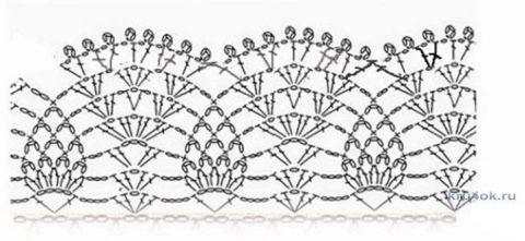 Вязаное детское платье Розовая сказка. Работа Светланы Чайка вязание и схемы вязания