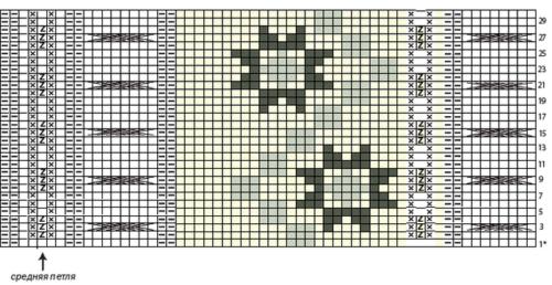 Центральный узор для переда (правая сторона)