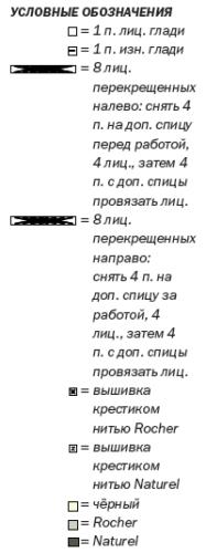 Условные обозначения для центрального узора