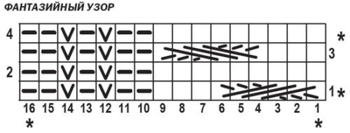 Фантазийный узор - схема