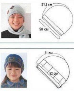 Как снять мерки для шапки