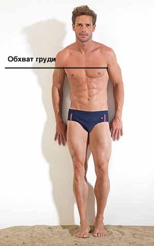Правильно узнать размер мужского пиджака
