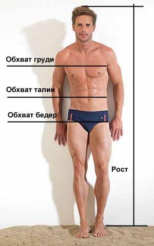 Узнать размер мужского костюма, по таблице размеров