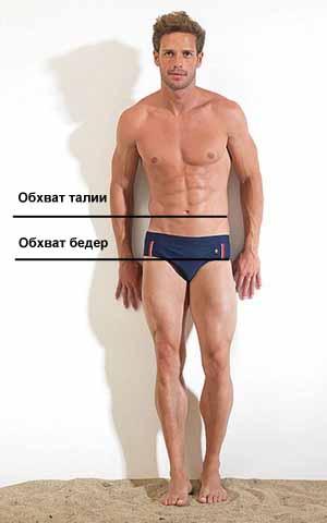 Определение размера мужских брюк