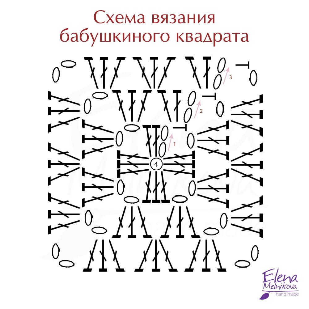 Вязание бабушкина квадрата