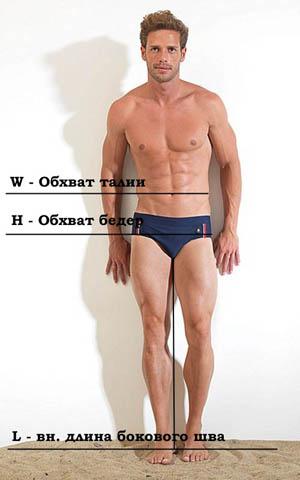 Правильно определить размер мужских држинсов