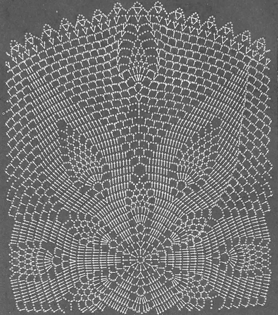 Круглая салфетка крючком - схема