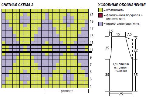Счётная схема 3, выкройка жилета и условные обозначения