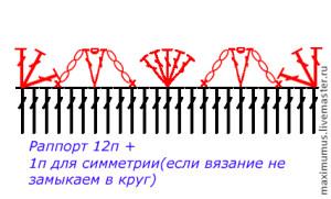 ажурное платье-туника для девочки13