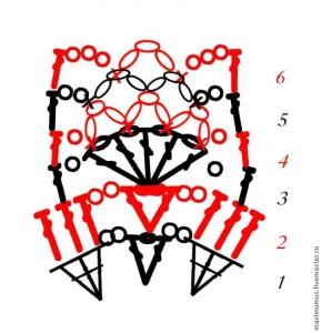 ажурное платье-туника для девочки2