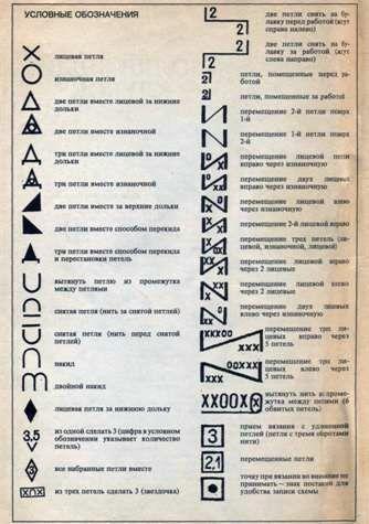 Схема для вязания спицами для начинающих