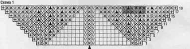 Вязаный треугольный платок с каймой размер: 80x160 см