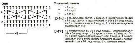 Вязаные ажурное пончо и шапка с шишечками размеры: 98 (110) 122