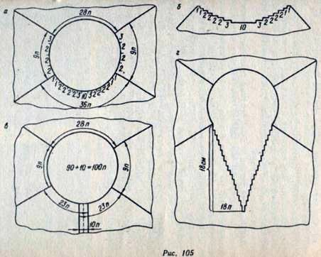 Изделие реглан, связанное от горловины