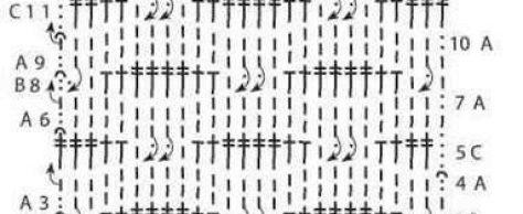 Вязаные бикини, набедренный платок и сумка размеры: бикини: 36/38 (40/42); набедренный платок: 148 х 80,5 см; сумка: 42,5×43 см
