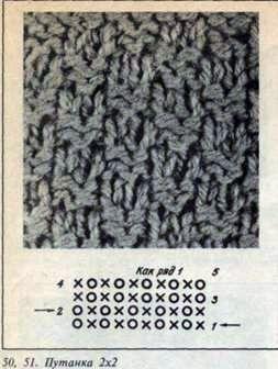 Узоры спицами из лицевых и изнаночных петель, схемы