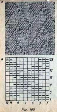 Узоры на основе лицевых и изнаночных петель