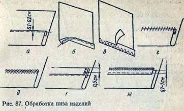 Обработка низа платьев и блузка