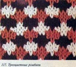 Узоры спицами из петель, снятых вместе с накидом, схемы