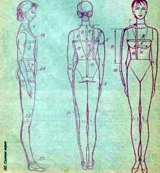 Советы по вязанию спицами
