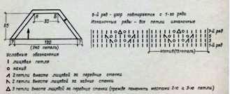 Шаль, схема вязания спицами
