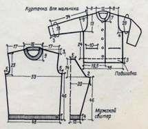 Куртка для мальчика (разм. 30 32), схема вязания спицами