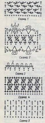 Вязание крючком кофточки