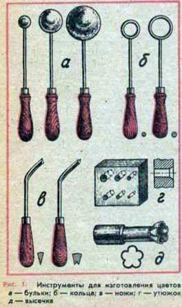 Инструменты для изготовления искусственных цветов