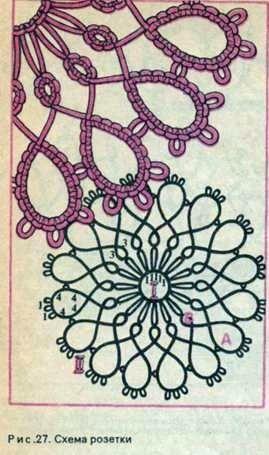 Схемы плетения розеток