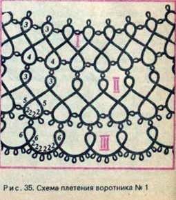 Схемы плетения воротничков