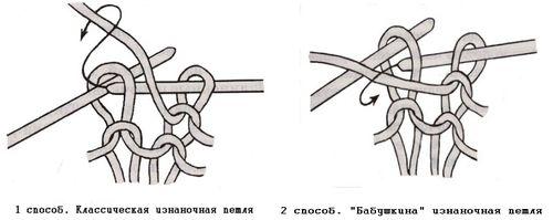 Способы вязания изнаночной петли