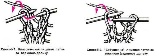 Способы вязания лицевой петли