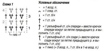 условные обозначения для вязания жакета крючком