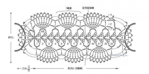 Кружевной поясок крючком. Работа Ирины вязание и схемы вязания