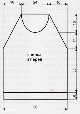 Выкройка спинки и переда мужского пуловера