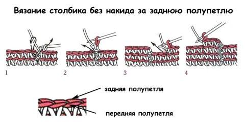 Как вязать резинку столбиками без накида: