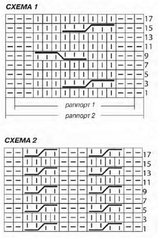 Схемы 1,2
