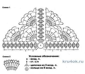 kru4ok-ru-kosynka-dlya-devochki-kryuchkom-rabota-mariny-111003-480x419-1
