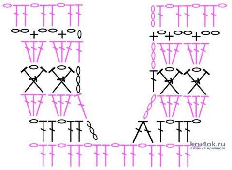 Схема вязания проймы для детского кардигана