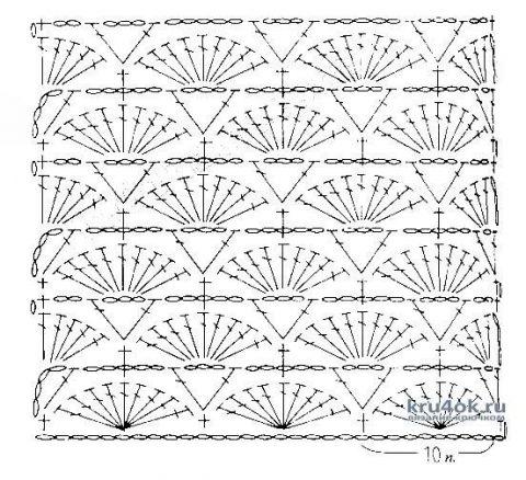 Схемы вязания чепчика крючком