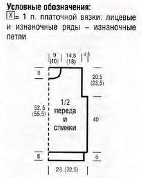 Условные обозначения 1 и выкройка мужского пуловера
