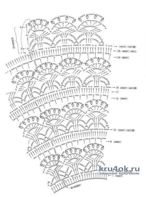 Вязаное детское платье Незабудка. Работа Оксаны вязание и схемы вязания